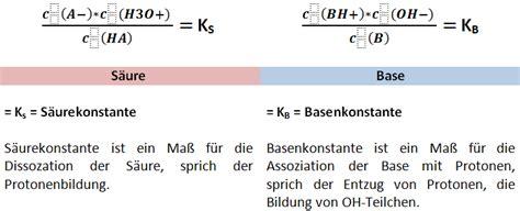 herleitung der parameter massenwirkungsgesetz