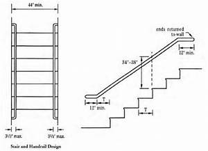 Image Result For Handrail Code