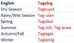 tagalog images tagalog filipino words tagalog