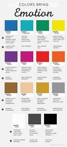 Signification des couleurs Archives -Blog Graphiste ...
