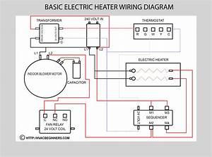 Gallery Of Gas Furnace Wiring Diagram Sample