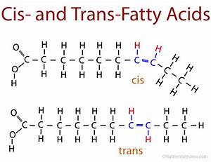 Is Trans Fat Bad  Health Risks  Food Examples  Ban