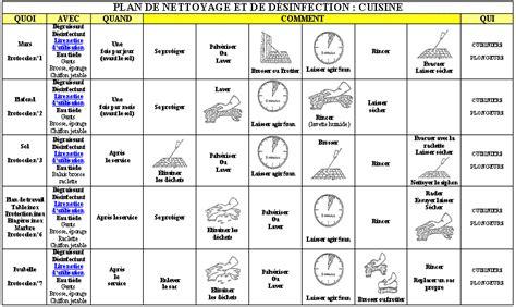plan de nettoyage cuisine cuisine