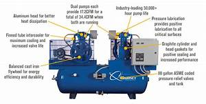 Free Shipping  U2014 Quincy Duplex Air Compressor  U2014 5 Hp  460 Volt  3 Phase  80 Gallon Horizontal