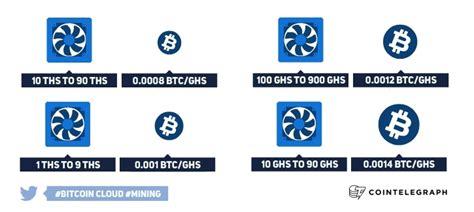 cloud mining websites cloud mining website cointelegraph