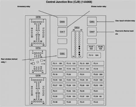ba ford falcon fuse box diagram