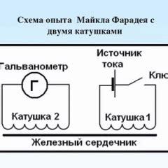 Структура потерь электроэнергии
