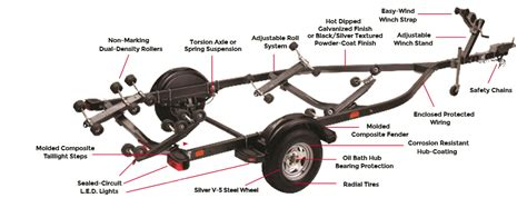 Boat Trailer Parts Names by Small Boat Trailer Parts Canoe Kayak Trailer For Sale
