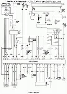 1995 Gmc Wiring Diagram
