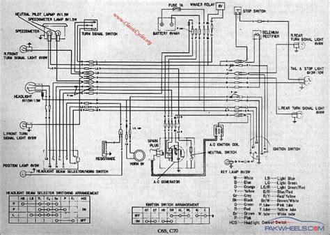 Super Power Bike Wiring Diagram General Motorcycle