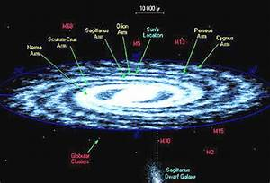 What shape is the Milky Way?   HowStuffWorks