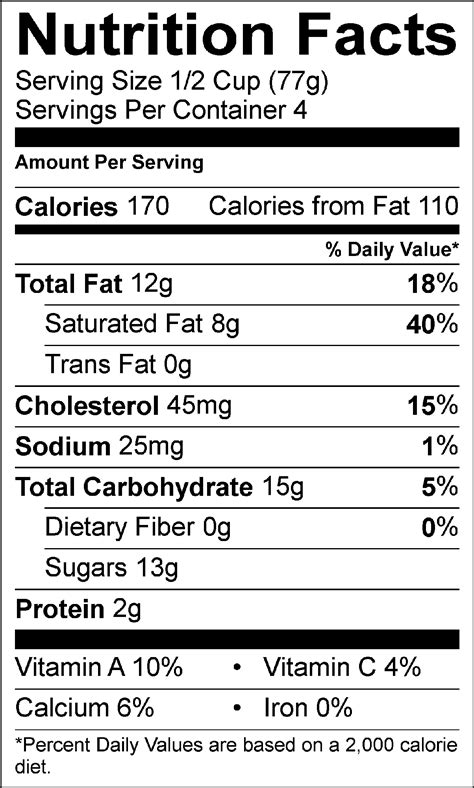 Nutritional Facts Rosa Brothers