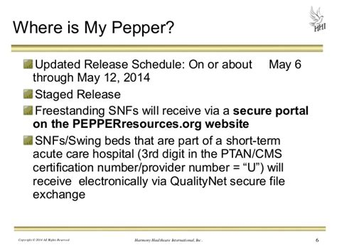 Qualitynet Help Desk Number by Incorporating Pepper Into Your Snf Compliance Program