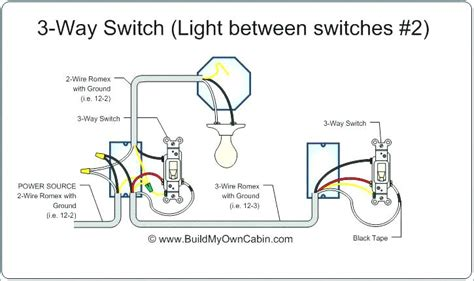 electrical connecting a leviton 3 way dimmer switch to new 3 way circuit home improvement