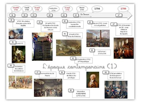 histoire cycle 3 la classe de stefany