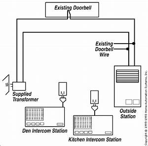 Wire Intercom Diagram