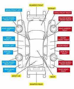 Accident Repairs And Bodyshop
