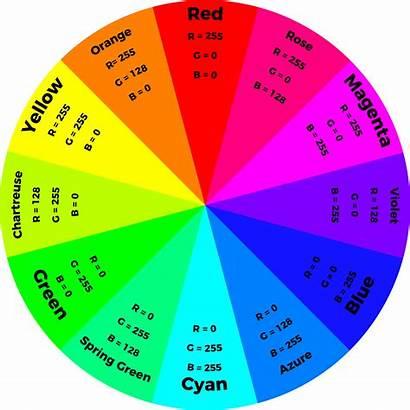 Rgb Chart Code Transparent Led Wheel Colors