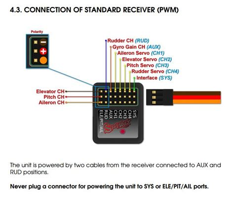 Nitro Servo Wiring by Dedicated Rx Using Bec With 2 Power Leads Helifreak
