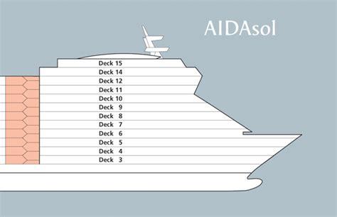 Aktueller Deckplan der AIDAmar