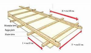 Rigipsdecke Unterkonstruktion Holz : trockenbau sortiment ria export import ~ Frokenaadalensverden.com Haus und Dekorationen