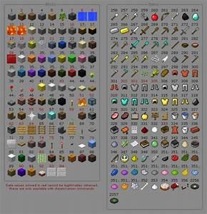 Data Values Minecraft Wiki