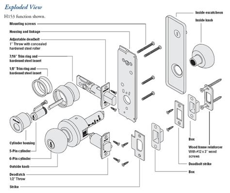 door knob diagram schlage deadbolt diagram 24 wiring diagram images