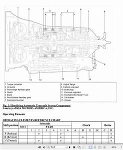 Kia Mohave  Borrego 2008-2019 Workshop Manual  U0026 Wiring Diagrams - Homepage