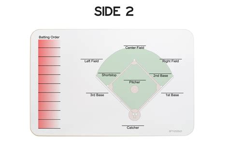 Baseball Diamond Dry Erase Boards For Coaches