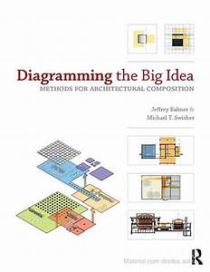 The Big Idea Balmer Jeffrey Swisher Michael T