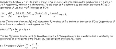Slope Non Exles by Find An Equation Of The Line Tangent To The Graph Of Y 2