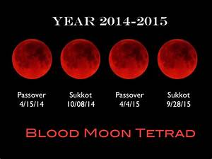 The Blood Moons tetrad: Watch the skies, and Israel ...