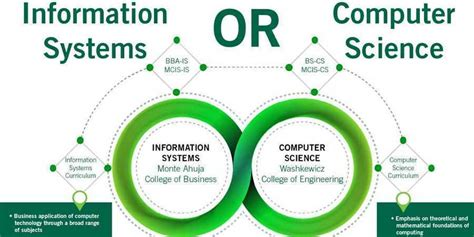 Online Courses For Information System Computer Science