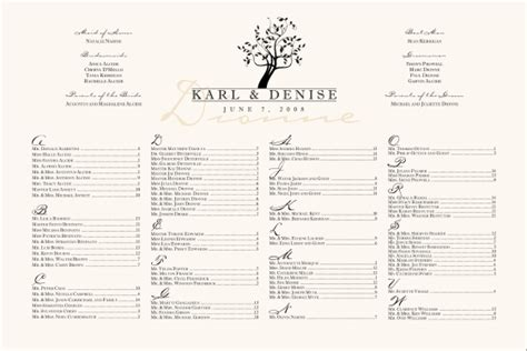 irish wedding seating chart celtic wedding seating chart