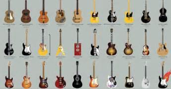Li Guitare Le En Kit by Les 64 Guitares Les Plus C 233 L 232 Bres En Une Image
