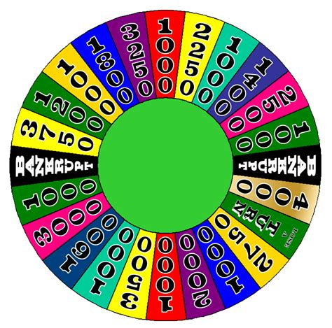 Wheel Of Fortune Template For Powerpoint by Microsoft Wheel Of Fortune Template Skatadj