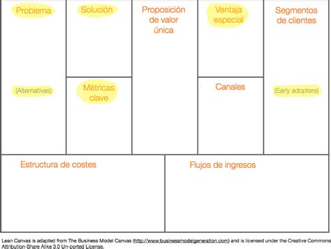 Como Pasar Tus Presentaciones De Templates A Formato Avi by Tendencias De Decoraci 243 N Para Startups Startups