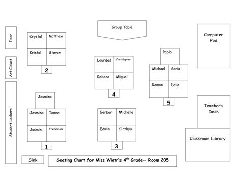 seating chart template word 40 great seating chart templates wedding classroom more