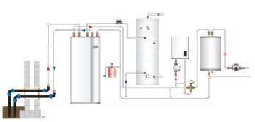 Air Source Heat Pump Versus Oil Boiler