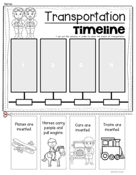 transportation timeline today and the past for