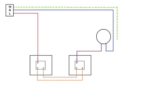 branchement interrupteur simple et va et vient