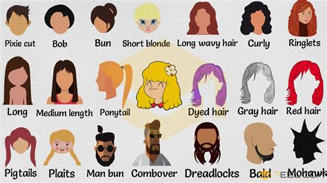 Hairstyle Names: Types Of Haircuts With Useful Pictures