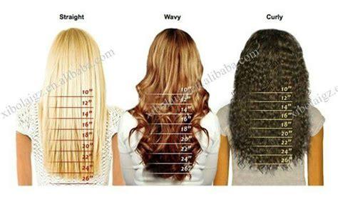 hot selling brazilian virgin human hair weave supplierscan  permed  dyedstraight body