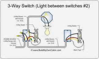 HD wallpapers wiring diagram for a 3 way light switch