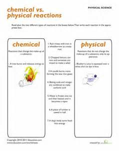 Physical and Chemical Reactions Worksheet