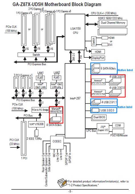 Usb Motherboard Wiring Diagram by Ga Z87 Ud5h Usb3 0 Onboard Header Issues Page 5