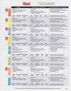 Siser Easyweed Application Guidelines
