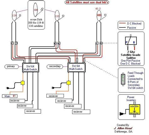Dishnet Wiring Diagram by Get Certified Dish Network Installer Free