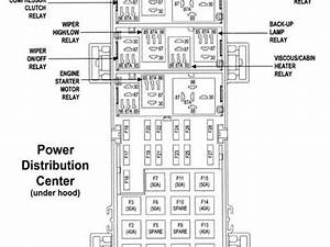 2004 Jeep Grand Cherokee Fuse Panel Diagram