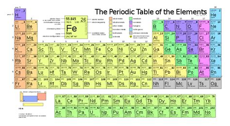 periodic table of elements big pictures file periodic table large svg wikipedia